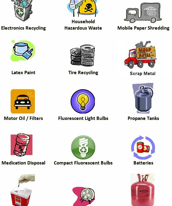 Household Hazardous Waste Recycling Program