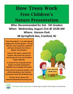 """How Trees Work"" At Hanson Park @ Hanson Park 